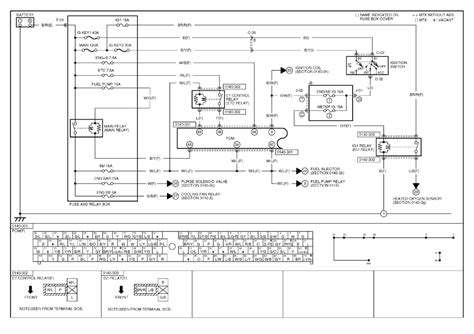 repair guides ignition system 2005 system