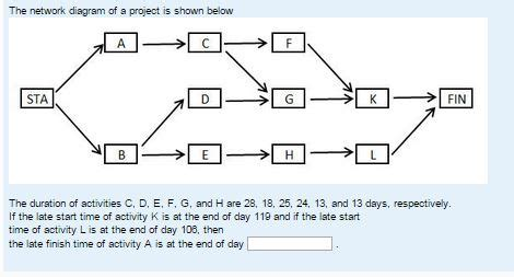 solved a project network is solved the network diagram of a project is shown below th