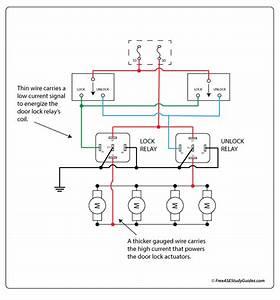 Automotive Door Lock Circuits