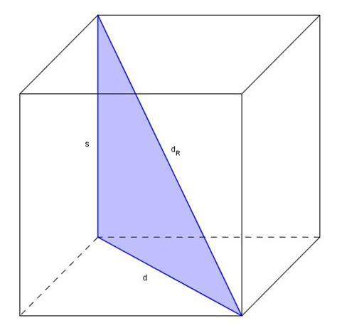 raumdiagonale eines wuerfels