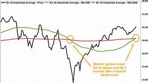 Dow Chart Flashes Bullish Golden Cross Just 3 Months