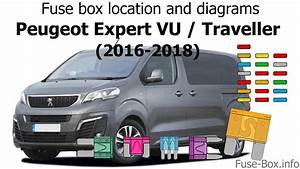 Fuse Box Location And Diagrams  Peugeot Expert Vu