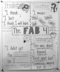 The Fab Four  Reciprocal Teaching Strategies  With Images