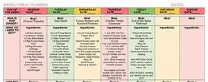 Phase one foods for south beach diet » www ...