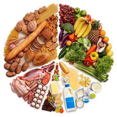 manger équilibré sans cuisiner comment manger équilibré cuisine ta mère