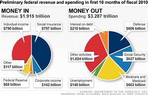 New year, but no new federal budget - Sep. 12, 2010