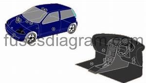 Fiat Punto 1998 Fuse Box Diagram