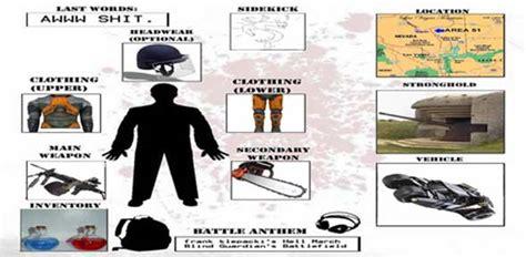 ultimate zombie survival quiz proprofs quiz