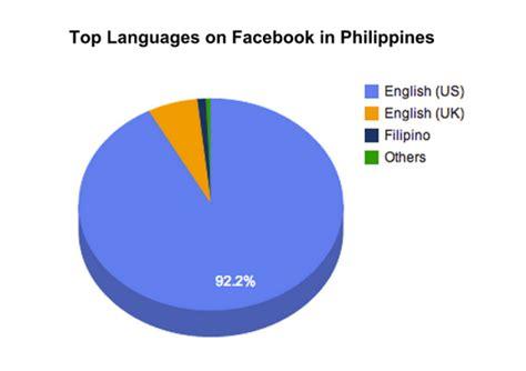 top  english speaking countries pei magazine