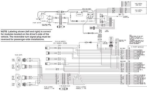 Fisher Port Plug Wiring Kit Isolation Module Truck