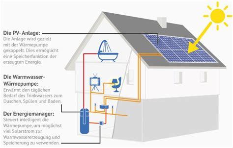 Waermepumpe Und Solarthermie Kombinieren by Photovoltaik F 252 R Warmwasser 187 Solarenergie Richtig Nutzen