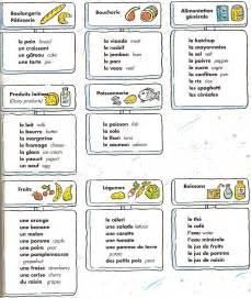 vocabulaire les aliments jpg 1354 215 1600 vocabulaire