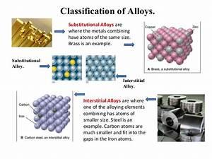 Classification of matter « KaiserScience