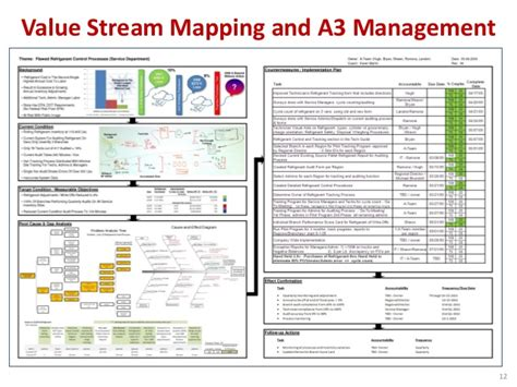 stream mapping