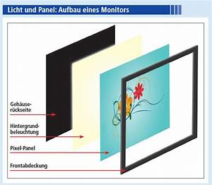 Was Ist Ein Laptop : tn va und ips alles ber monitore com professional ~ Orissabook.com Haus und Dekorationen