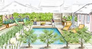 Gartenplanung Gartengestaltung Bildergalerie : gartengestaltung gartenkult gartengestaltung auf au ergew hnliche art ~ Watch28wear.com Haus und Dekorationen