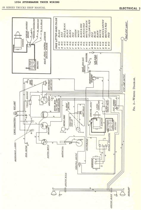 6 volt positive ground wiring diagram fuse box and