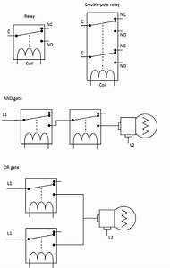 Schematic Representation Of Electromagnetic Relays And Two Logic Gates