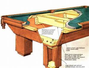 Building a Pool Table - FineWoodworking