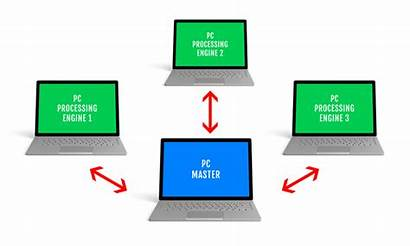 Processing Parallel Pc Pcs Running