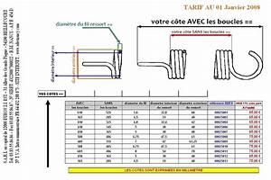 Ressort Porte De Garage Sectionnelle : ressort de porte sectionnelle sarl ades ~ Dailycaller-alerts.com Idées de Décoration