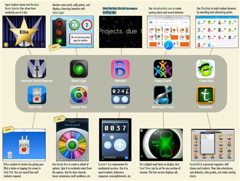 Within classdojo, teachers can create assignments and share moments from the class with parents. 8 Great iPad Apps to Manage Your Class | Educational ...