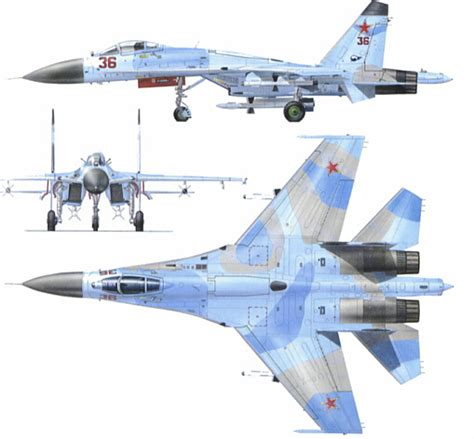 Usa Buys Russia's Su-27 Jets From Ukraine To Find Out Why