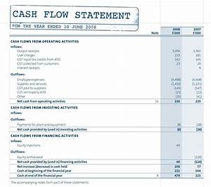 components of the cash flow statement and example With sba cash flow statement template