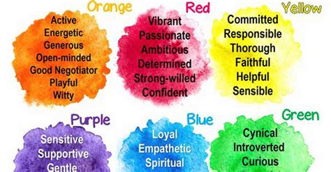 the motivator what is your true personality color i intelligence