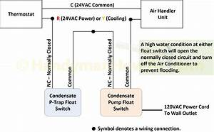 Septic Tank Pump Wiring Diagram
