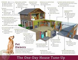 Professional Home Inspections Servicing
