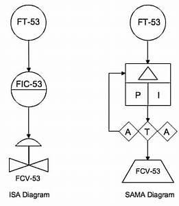 P U0026id Diagram Basics - Part 1