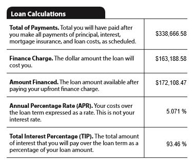 We did not find results for: How To Calculate Finance Charge On A Mortgage Loan - FinanceViewer