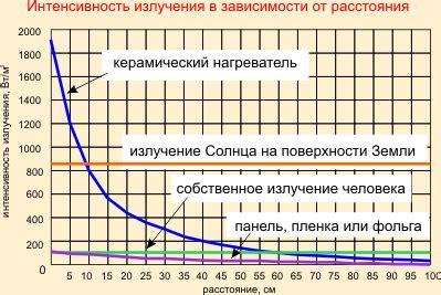 Солнечное излучение интенсивность Справочник химика 21
