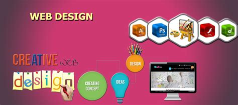 web design india web design india website design and development company