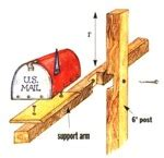 mailbox post plans woodworking plans  information
