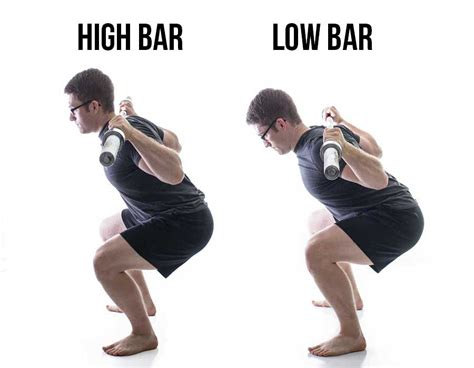 Low bar vs. High Bar Squats