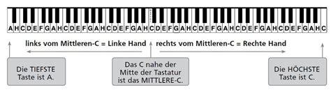 Aktuelle magazine über klaviertastatur lesen und zahlreiche weitere magazine auf yumpu.com entdecken. Klaviertastatur Zum Ausdrucken Pdf