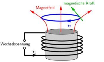 elektromagnet lorentzkraft mikrocontrollernet