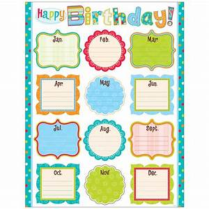 Dots on Turquoise Happy Birthday Chart - CTP0975