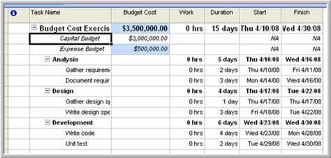 psg blog   track budgets  project