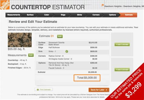 granite cost estimator wolofi