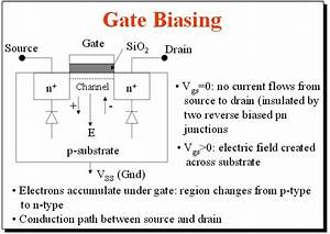 Transistors - Why A Mosfet In Accumulation Mode Is Not Conducting