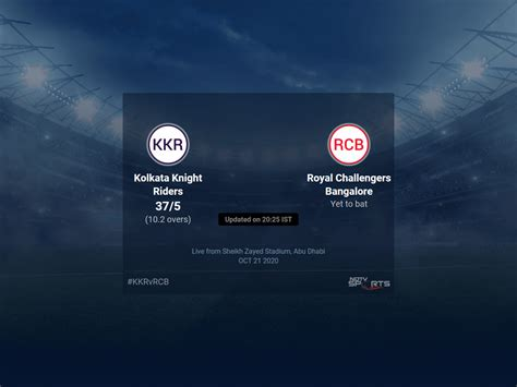 Kolkata Knight Riders vs Royal Challengers Bangalore live ...