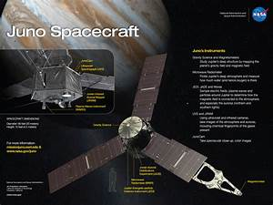 Slideshow  Success  Juno Spacecraft Is Orbiting Jupiter