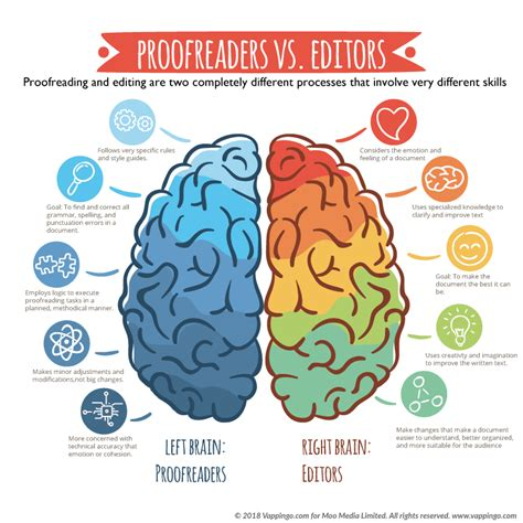 What Is The Difference Between Editing And Proofreading. How Much Does Boat Insurance Cost. Radiocarbon Dating Calculator. Installing Led Recessed Ceiling Lights. Managed Server Provider Office Space In Miami. Current Exchange Rates Dollar To Euro. Treatment Of Hypertriglyceridemia. City Of San Diego Trash Collection. Medical Billing And Coding Online Certification