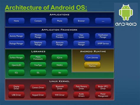 android os department of computer engineering ppt