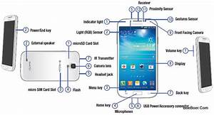 Easyjtag Suite Version 1 0 36 0 Galaxy S4  Altius  First