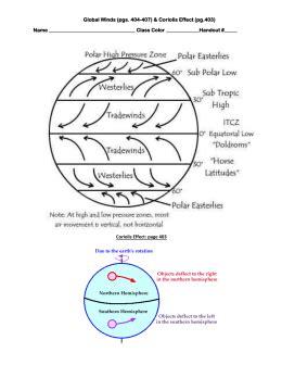 global wind patterns worksheet the best worksheets image