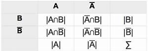 Notenschlüssel Online Berechnen : vierfeldertafel online lernen ~ Themetempest.com Abrechnung